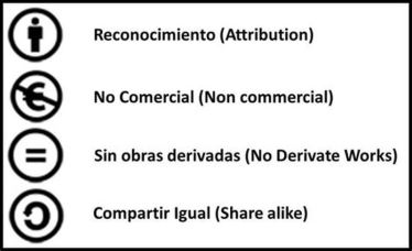 creative_commons_condiciones